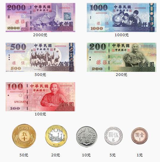 台北酒店VIA HOTEL 兌換新台幣大解析
